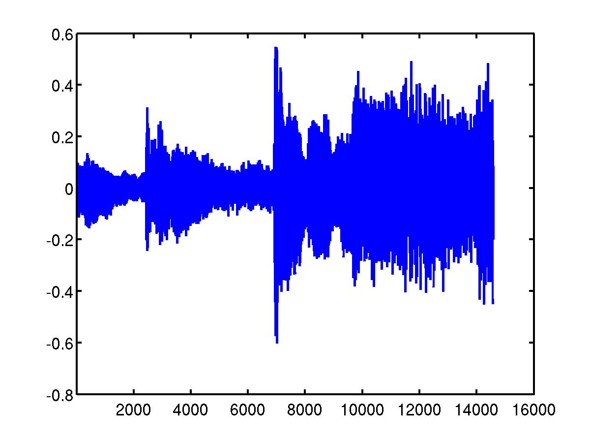 audio signalverteiler schaltung