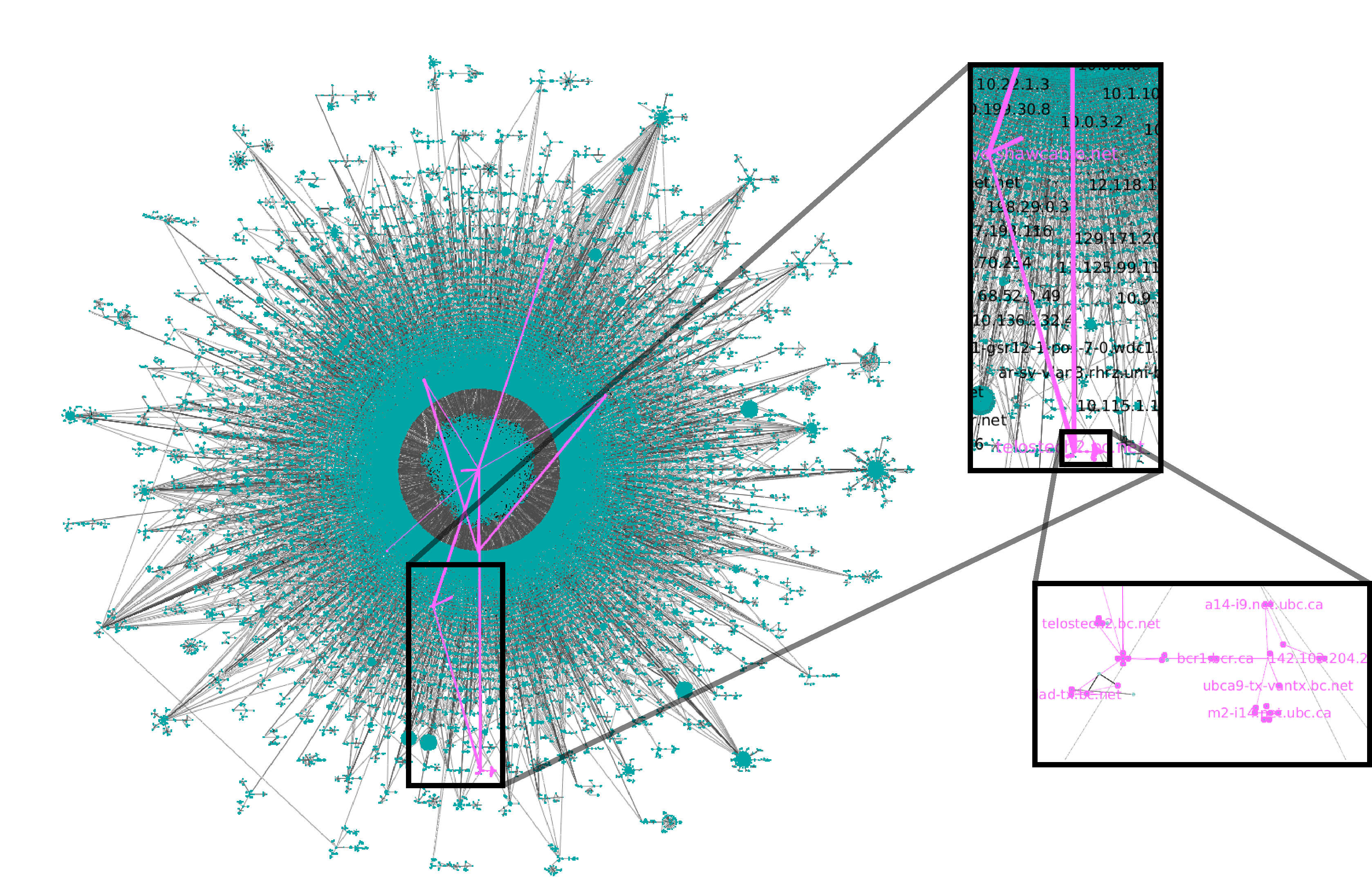 TugGraph: Path-Preserving Hierarchies for Browsing Proximity and ...