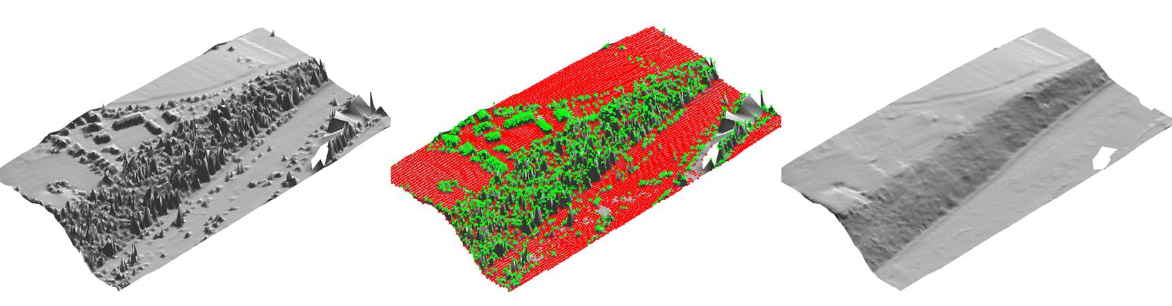 learn how to use lidar