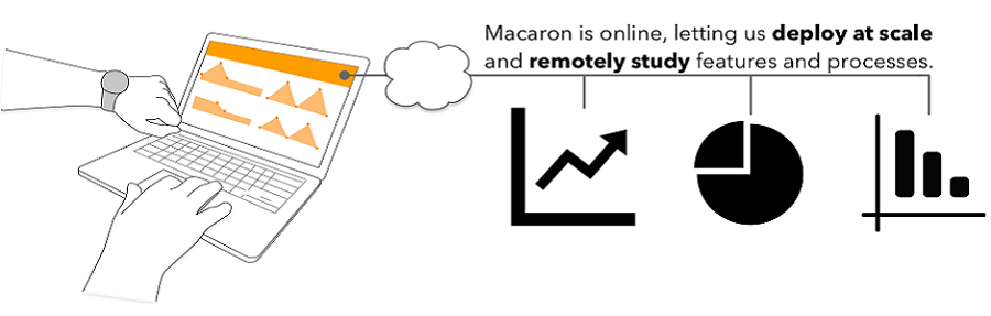 Macaron: An Online Multipurpose Haptic Design Tool