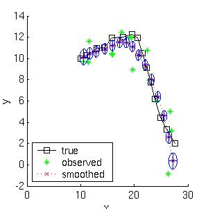 Kalman filter toolbox for Matlab