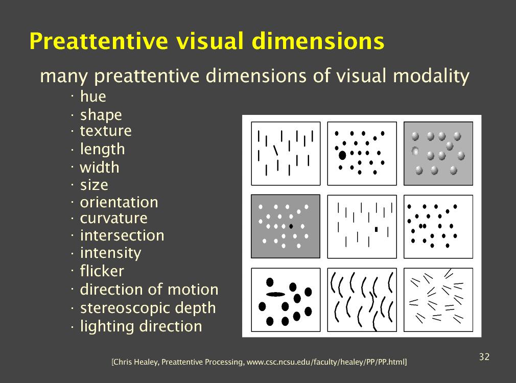 MagicPoint presentation foils